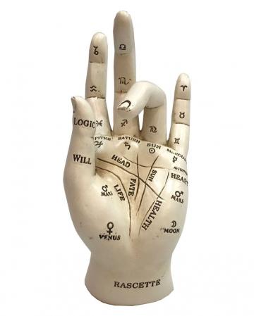 Handlese & Wahrsage Hand